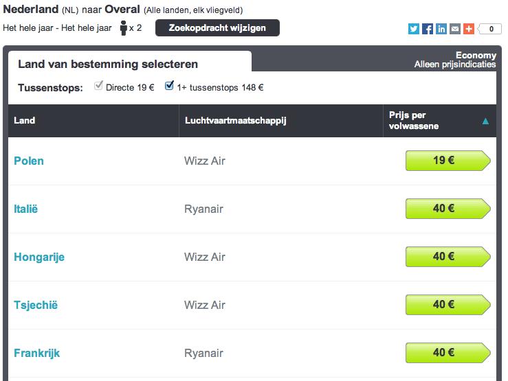 vliegtickets goedkoop nl